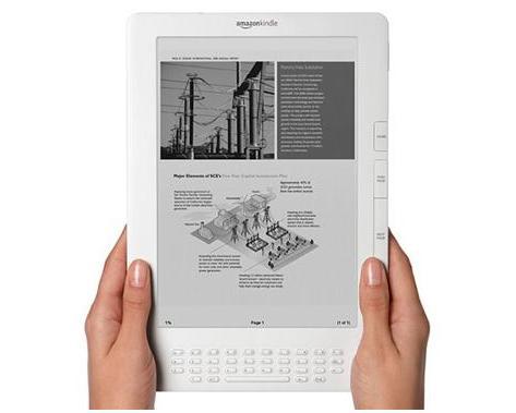 Amazon Kindle Dx Anunciado Oficialmente