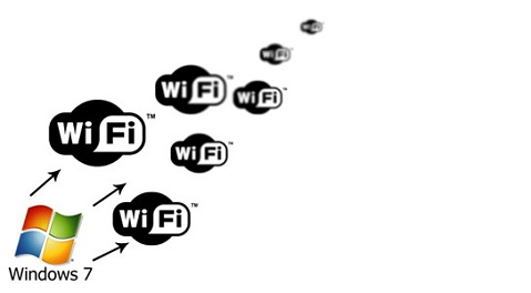 Configurar una red Wi-Fi en Windows 7